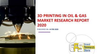 3D Printing in Oil & Gas Market Research Report 2020