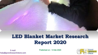 LED Blanket Market Research Report 2020