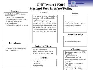 OHT Project 01/2010 Standard User Interface Tooling