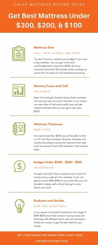 Cheap Mattress Buying Guide