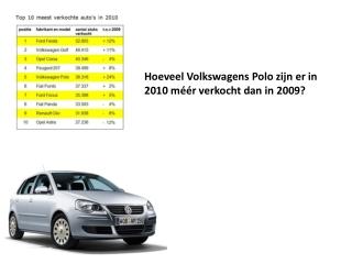 Auto verkoop Polo