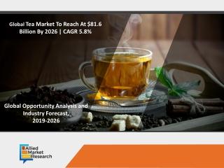 Tea Market - Future Scope, 2026