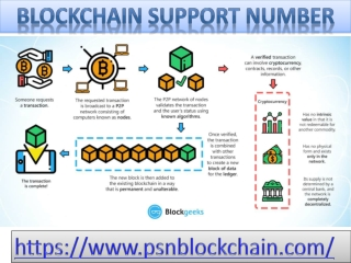Steps to temporary disable Blockchain account customer service phone number contact