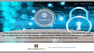 Network Security Market Middle East, Intrusion Detection System Market Middle East - Ken Research