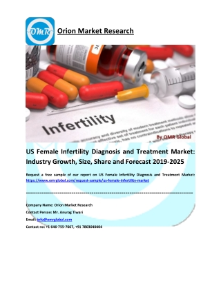 US Female Infertility Diagnosis and Treatment Market: Growth, Size, Share and Forecast 2019-2025