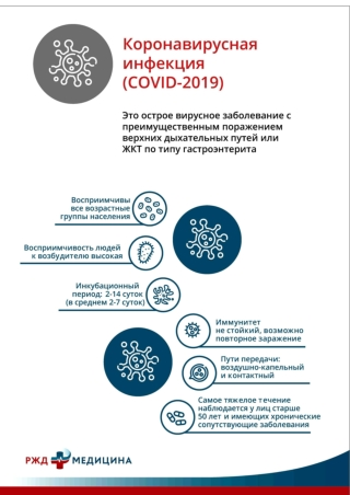 Koronavirus-2019-nCo