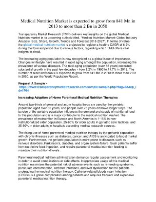 Medical Nutrition Market Revenue