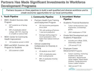 Partners Has Made Significant Investments in Workforce Development Programs