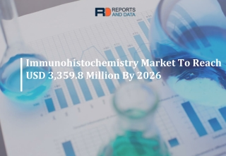 Immunohistochemistry Market Recent Industry Trends and Projected Industry Growth by 2027