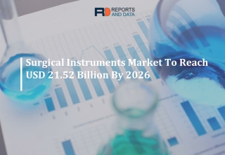 Surgical Instruments Market Trend Shows A Rapid Growth by 2027
