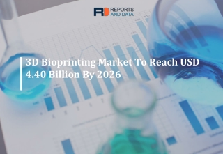 3D Bioprinting Market Recent Industry Trends and Projected Industry Growth by 2027