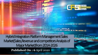 Hybrid Integration Platform Management Sales MarketSales,Revenue and competitors Analysis of Major