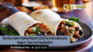 Burritos Sales Market Report 2020 by Manufacturer, Region, Type and Application