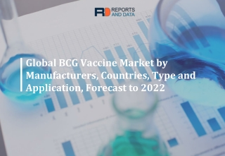 BCG Vaccine Market Recent Industry Trends and Projected Industry Growth by 2027