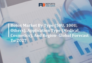 Botox Market 2019-Segmented by Product, Top Manufacturers, Geography Trends & Fo