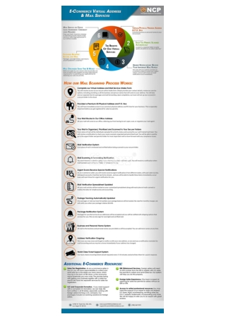 E- Commerce Virtual Address & Mail Services