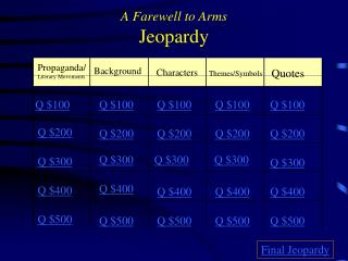 A Farewell to Arms Jeopardy