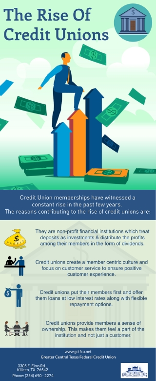 The Rise Of Credit Unions