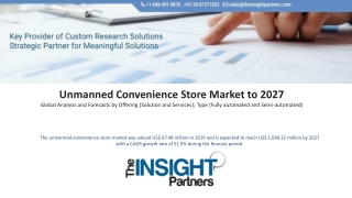 Unmanned Convenience Store Market Analysis By Industry Value, Market Size, Top Companies And Growth Forecast To 2027