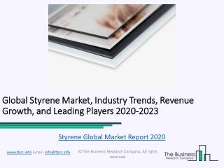 Styrene Market Competitive Landscape and Regional Forecast Analysis 2023