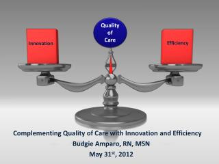 Complementing Quality of Care with Innovation  and Efficiency Budgie Amparo, RN, MSN May 31 st , 2012