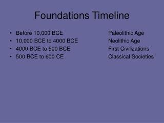 Foundations Timeline