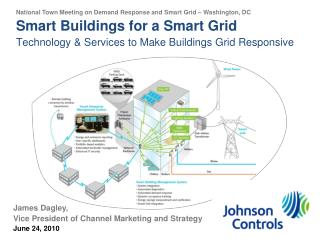Smart Buildings for a Smart Grid Technology & Services to Make Buildings Grid Responsive