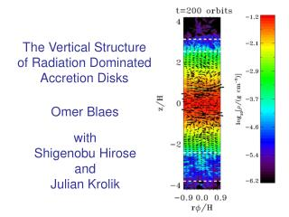 The Vertical Structure of Radiation Dominated Accretion Disks