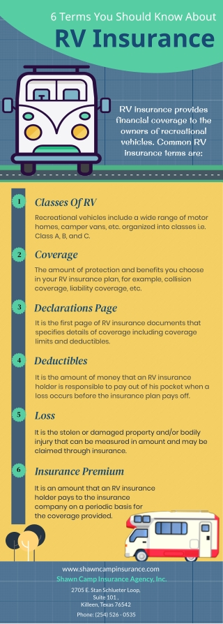 6 Terms You Should Know About RV Insurance