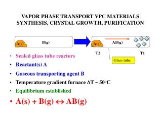 VAPOR PHASE TRANSPORT VPC MATERIALS SYNTHESIS, CRYSTAL GROWTH, PURIFICATION