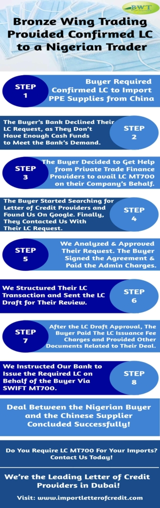 Infographics: Confirmed LC – LC Providers – LC Process