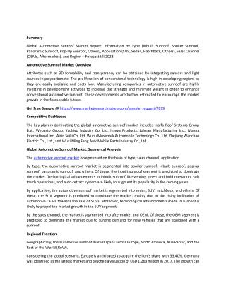 Automotive Sunroof Market -COVID-19 Impact