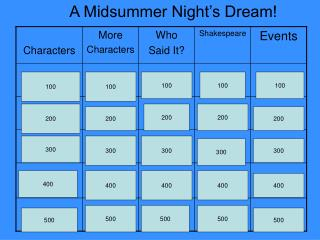 A Midsummer Night's Dream!