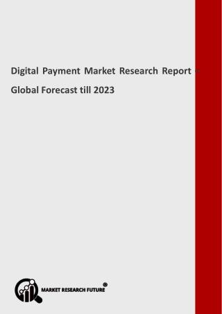 Digital Payment Application Market