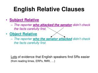 English Relative Clauses