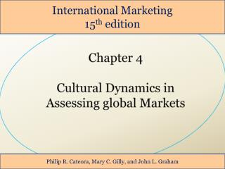 Chapter 4 Cultural Dynamics in  Assessing global Markets